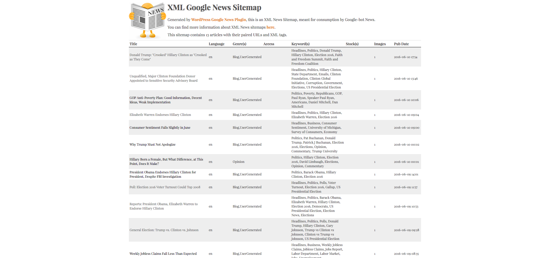 Google News XSL Sitemap Source Code (Version 2.7.6)